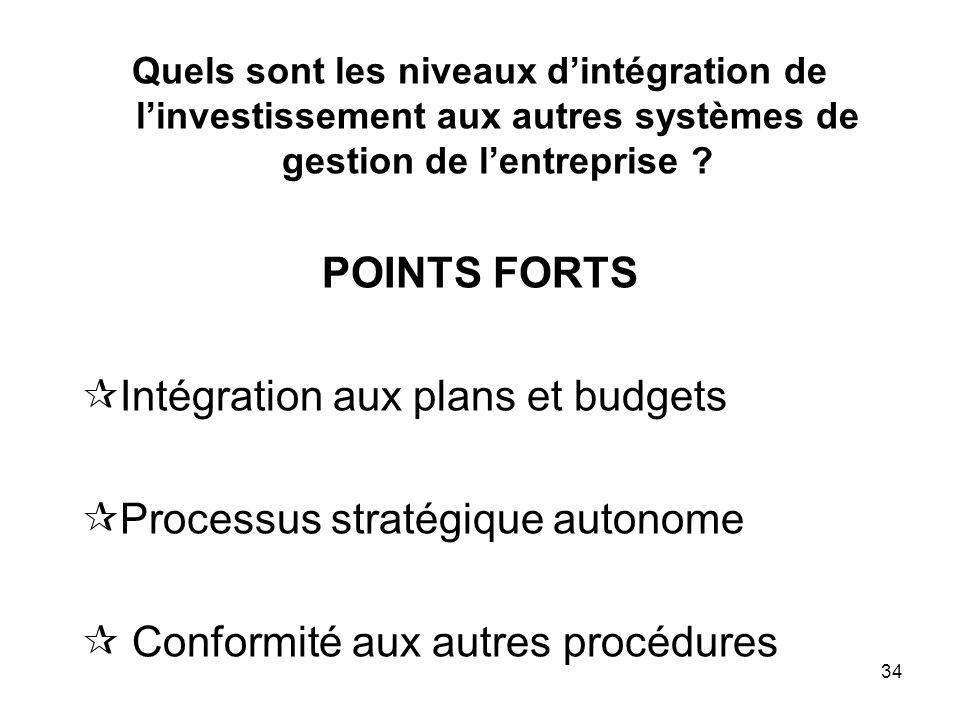 34 Quels sont les niveaux dintégration de linvestissement aux autres systèmes de gestion de lentreprise .