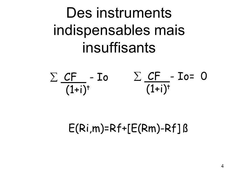 4 Des instruments indispensables mais insuffisants CF - Io (1+i) t CF - Io= 0 (1+i) t E(Ri,m)=Rf+[E(Rm)-Rf] ß