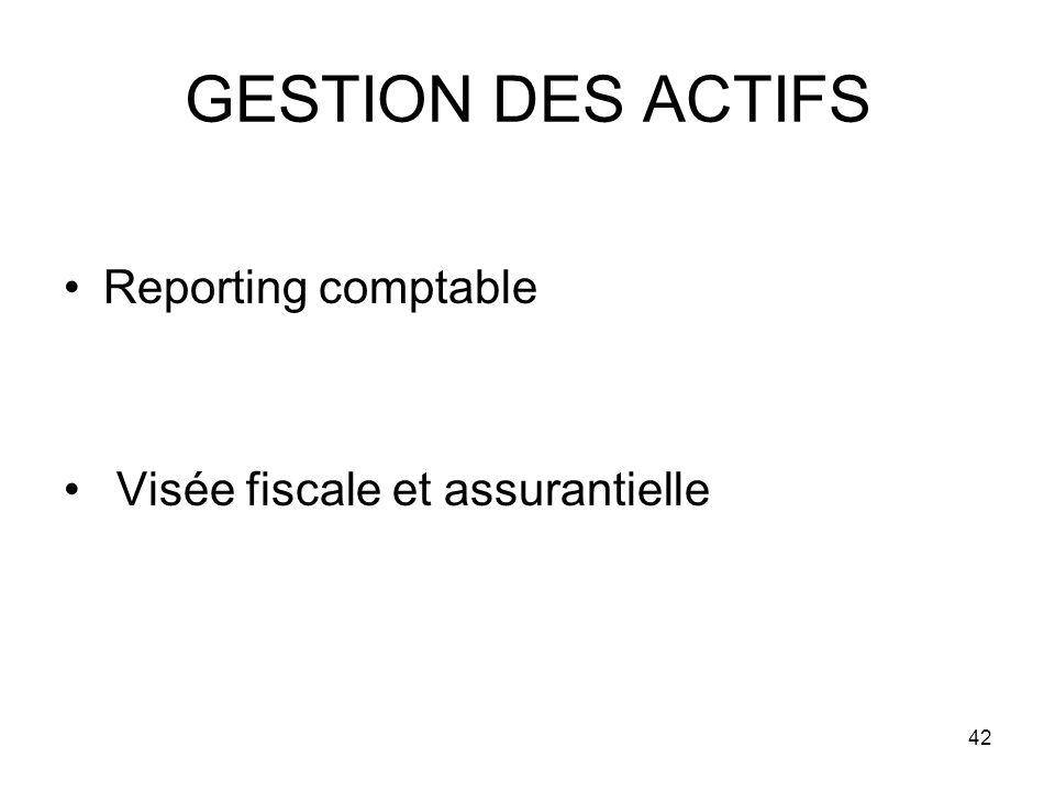 42 GESTION DES ACTIFS Reporting comptable Visée fiscale et assurantielle