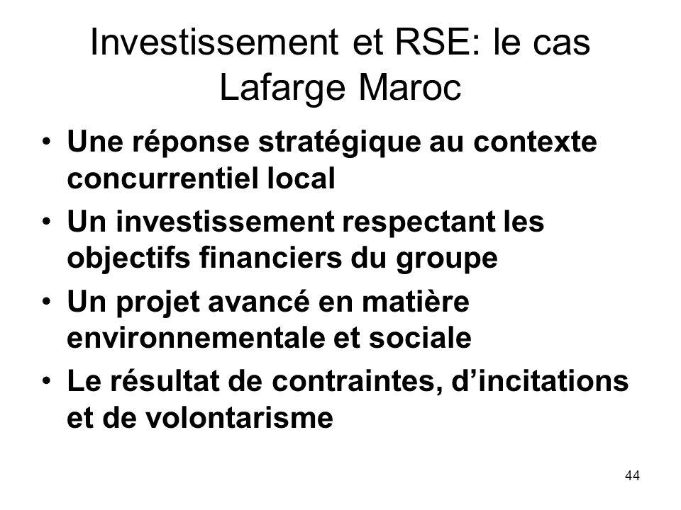 44 Investissement et RSE: le cas Lafarge Maroc Une réponse stratégique au contexte concurrentiel local Un investissement respectant les objectifs financiers du groupe Un projet avancé en matière environnementale et sociale Le résultat de contraintes, dincitations et de volontarisme