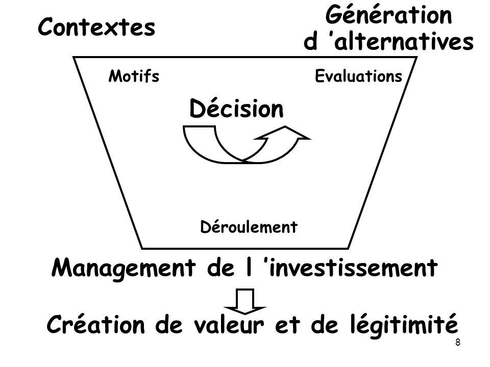 8 Contextes Génération d alternatives Décision Management de l investissement Création de valeur et de légitimité MotifsEvaluations Déroulement