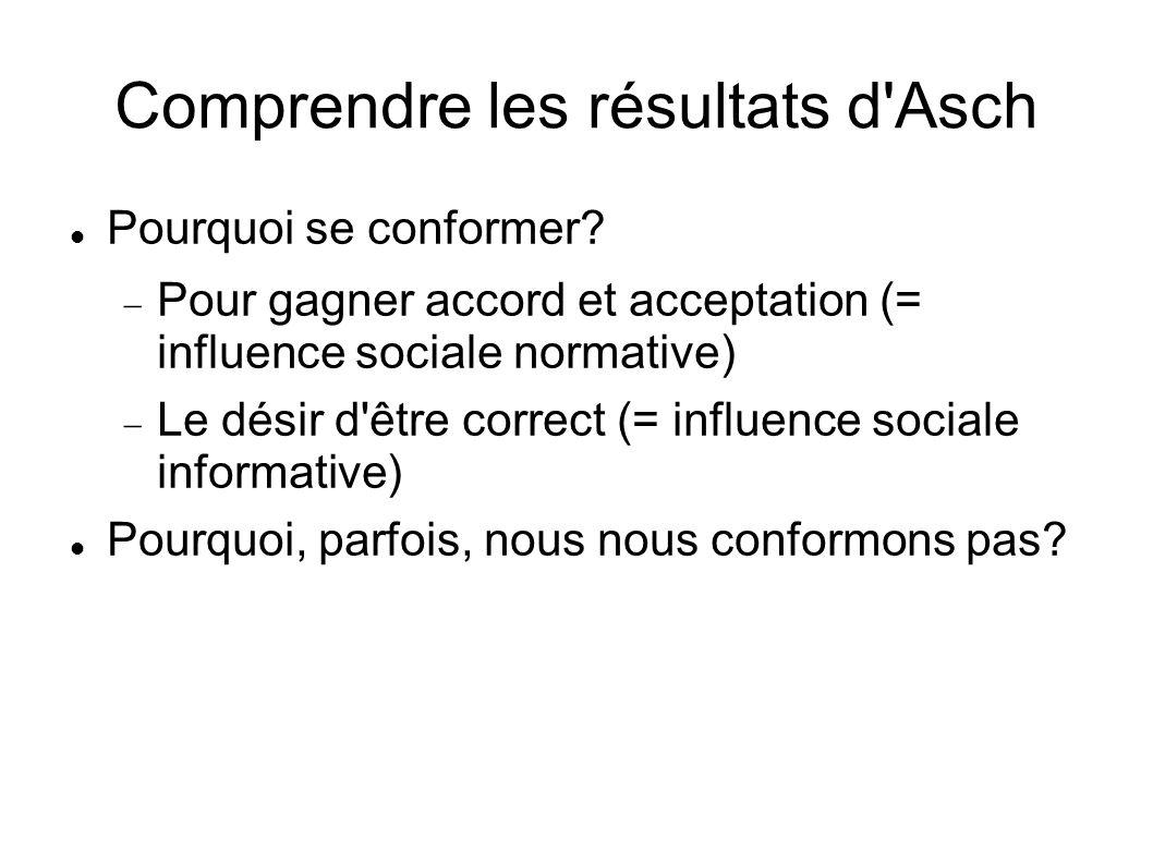 Comprendre les résultats d'Asch Pourquoi se conformer? Pour gagner accord et acceptation (= influence sociale normative) Le désir d'être correct (= in