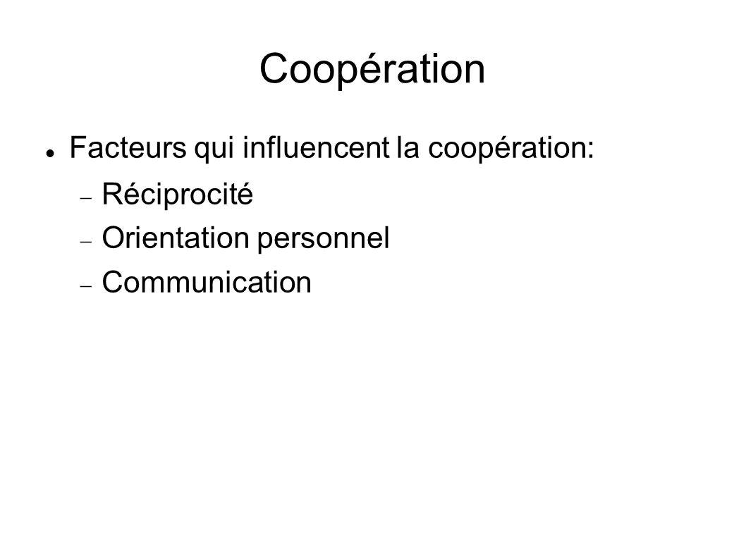 Coopération Facteurs qui influencent la coopération: Réciprocité Orientation personnel Communication