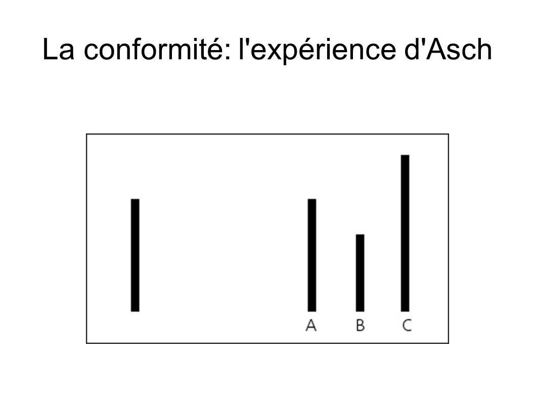 La conformité: l'expérience d'Asch