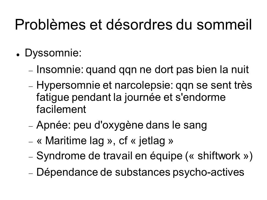 Problèmes et désordres du sommeil Dyssomnie: Insomnie: quand qqn ne dort pas bien la nuit Hypersomnie et narcolepsie: qqn se sent très fatigue pendant