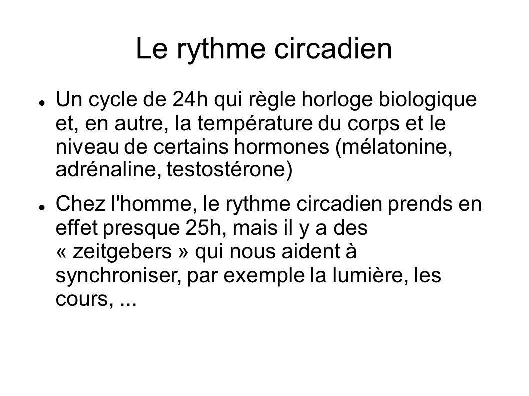Le rythme circadien Un cycle de 24h qui règle horloge biologique et, en autre, la température du corps et le niveau de certains hormones (mélatonine,