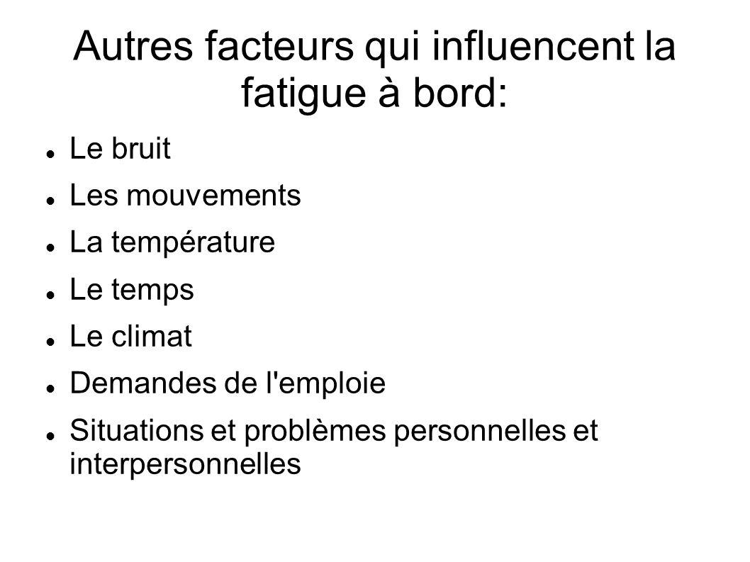 Autres facteurs qui influencent la fatigue à bord: Le bruit Les mouvements La température Le temps Le climat Demandes de l'emploie Situations et probl