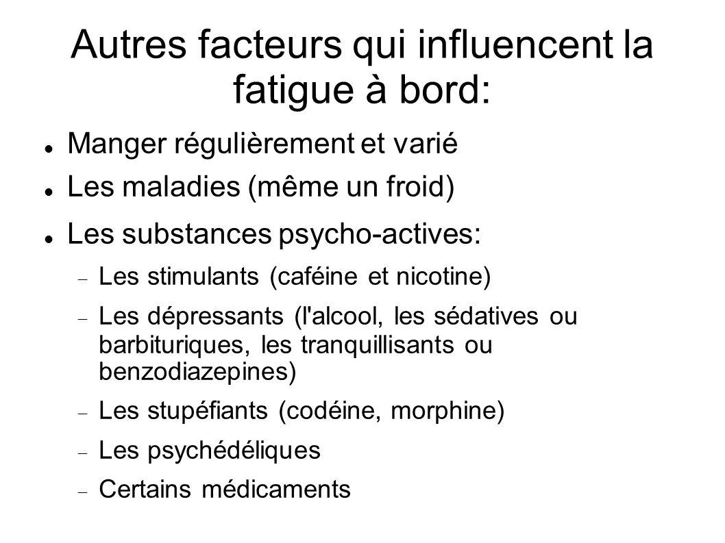 Autres facteurs qui influencent la fatigue à bord: Manger régulièrement et varié Les maladies (même un froid) Les substances psycho-actives: Les stimu