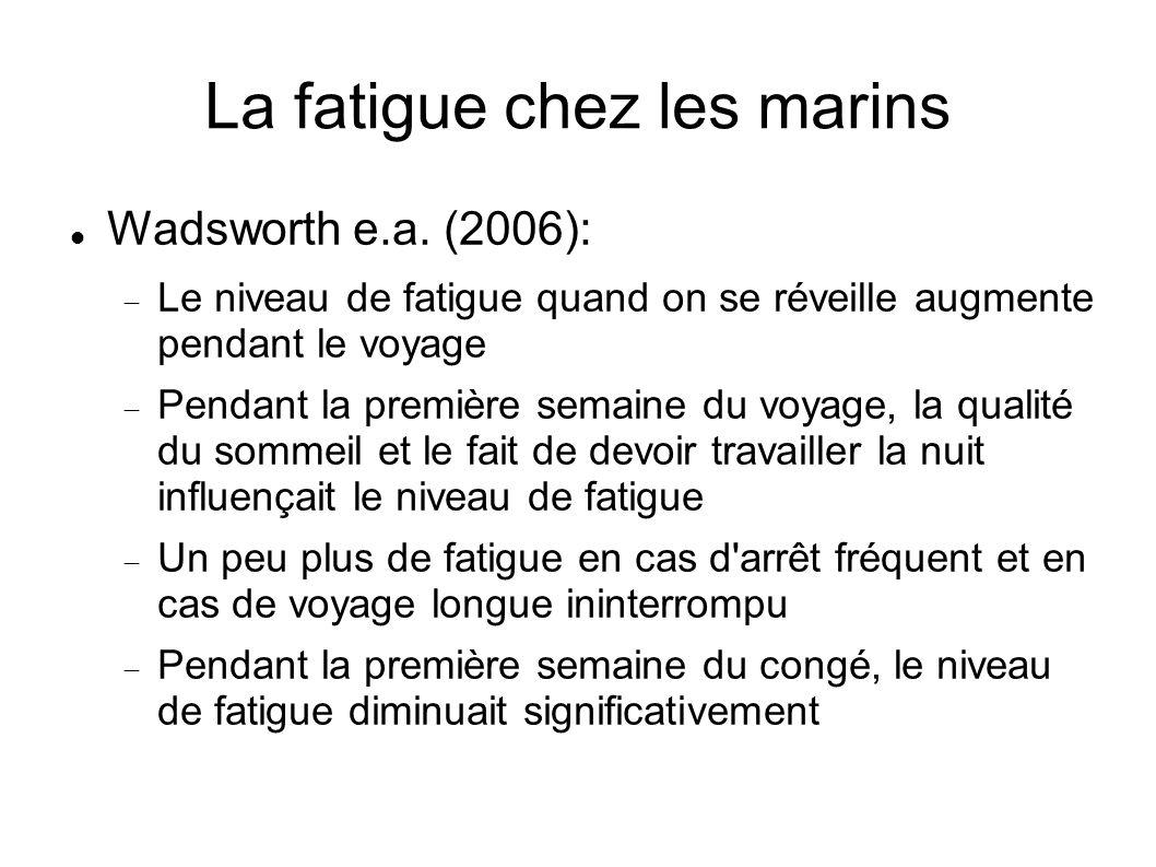 La fatigue chez les marins Wadsworth e.a. (2006): Le niveau de fatigue quand on se réveille augmente pendant le voyage Pendant la première semaine du