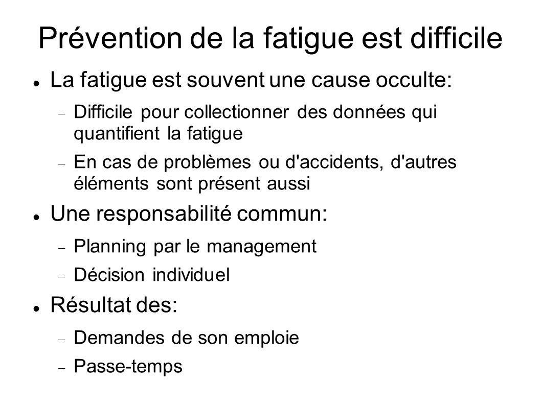 Prévention de la fatigue est difficile La fatigue est souvent une cause occulte: Difficile pour collectionner des données qui quantifient la fatigue E