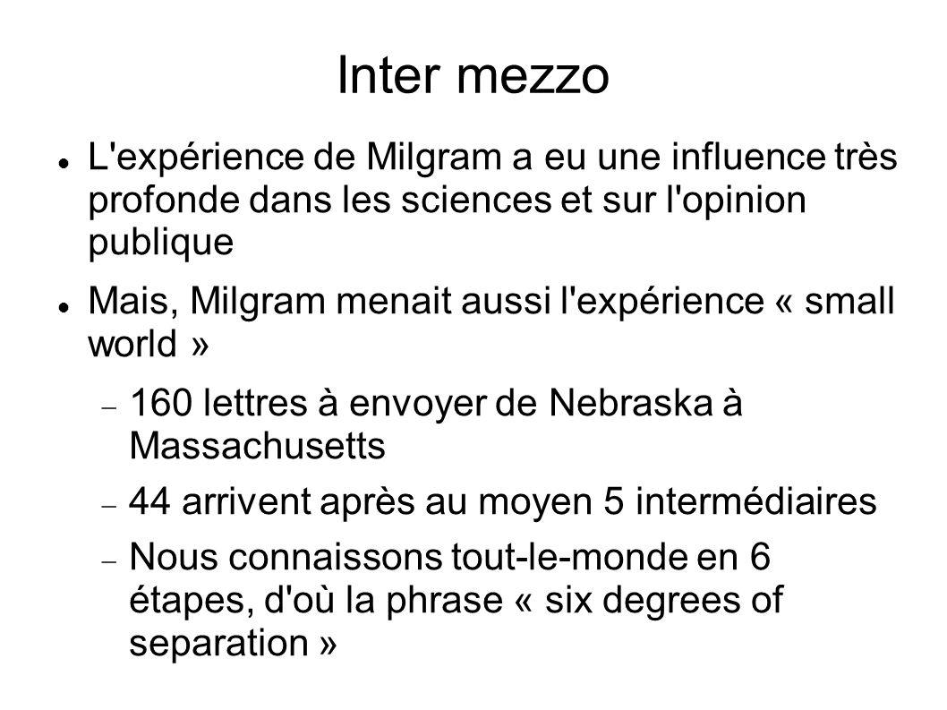 Inter mezzo L'expérience de Milgram a eu une influence très profonde dans les sciences et sur l'opinion publique Mais, Milgram menait aussi l'expérien