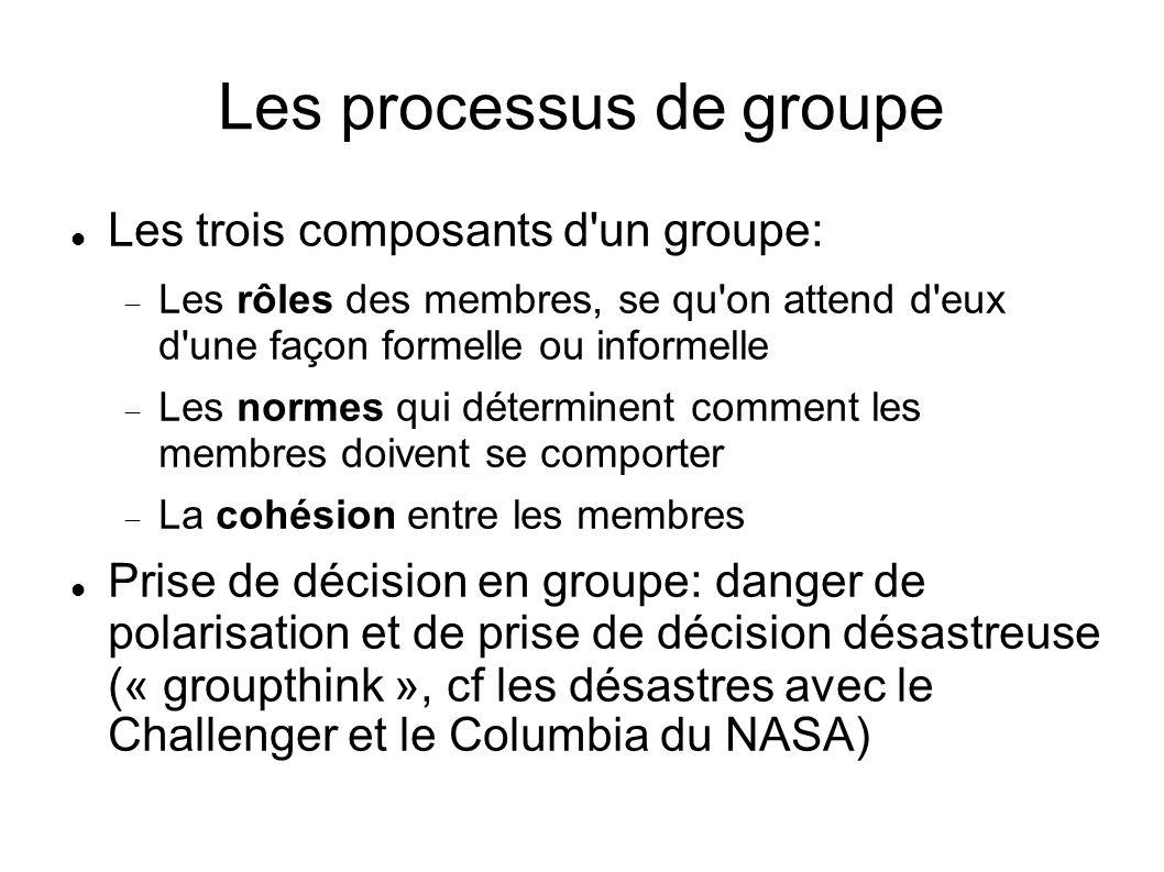 Les processus de groupe Les trois composants d'un groupe: Les rôles des membres, se qu'on attend d'eux d'une façon formelle ou informelle Les normes q