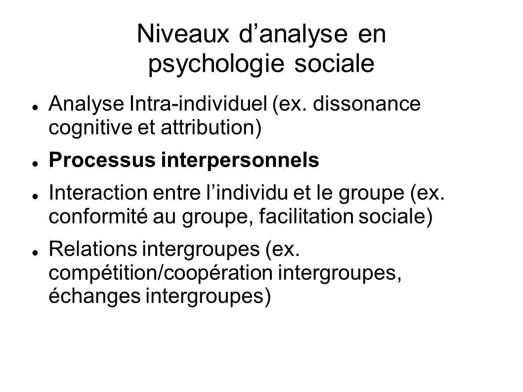 Niveaux danalyse en psychologie sociale Analyse Intra-individuel (ex. dissonance cognitive et attribution) Processus interpersonnels Interaction entre