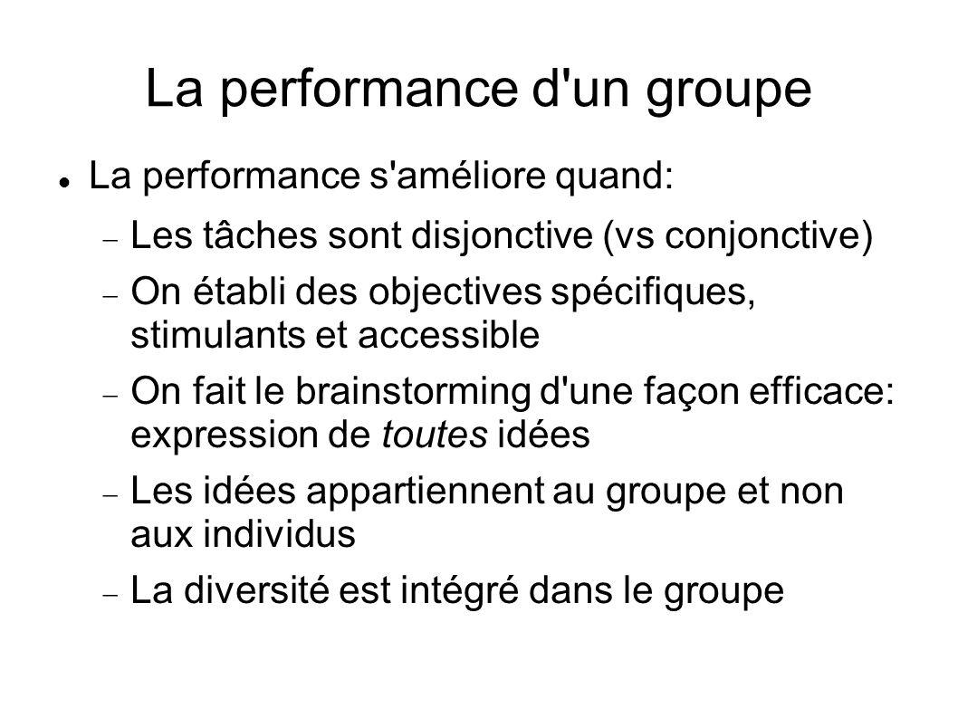 La performance d'un groupe La performance s'améliore quand: Les tâches sont disjonctive (vs conjonctive) On établi des objectives spécifiques, stimula