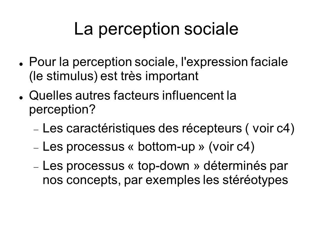 La perception sociale Pour la perception sociale, l'expression faciale (le stimulus) est très important Quelles autres facteurs influencent la percept