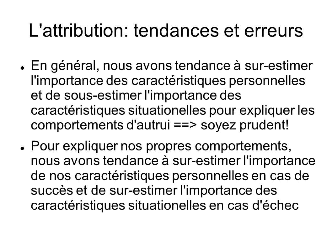 L'attribution: tendances et erreurs En général, nous avons tendance à sur-estimer l'importance des caractéristiques personnelles et de sous-estimer l'