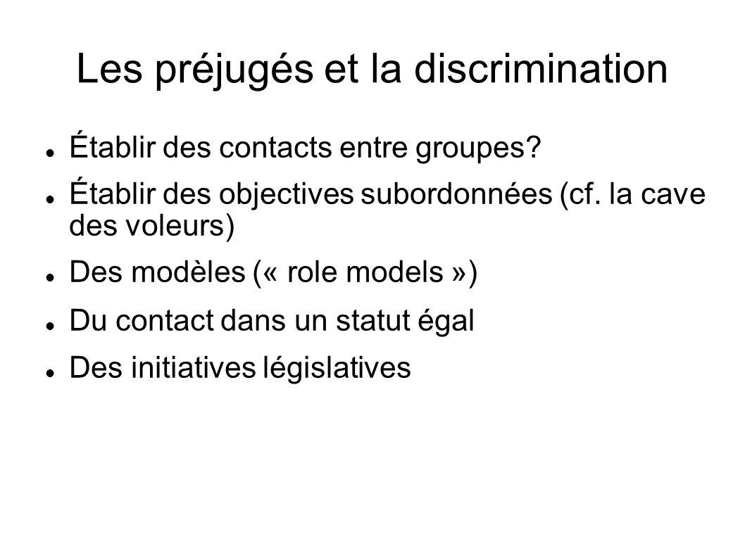 Les préjugés et la discrimination Établir des contacts entre groupes? Établir des objectives subordonnées (cf. la cave des voleurs) Des modèles (« rol