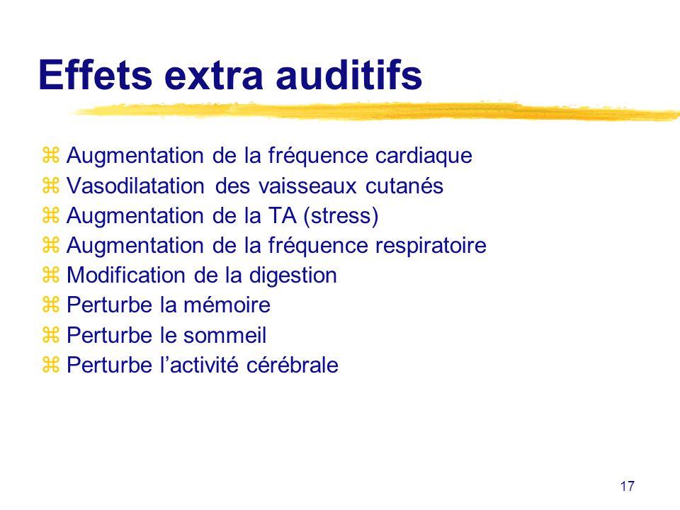 17 Effets extra auditifs zAugmentation de la fréquence cardiaque zVasodilatation des vaisseaux cutanés zAugmentation de la TA (stress) zAugmentation d