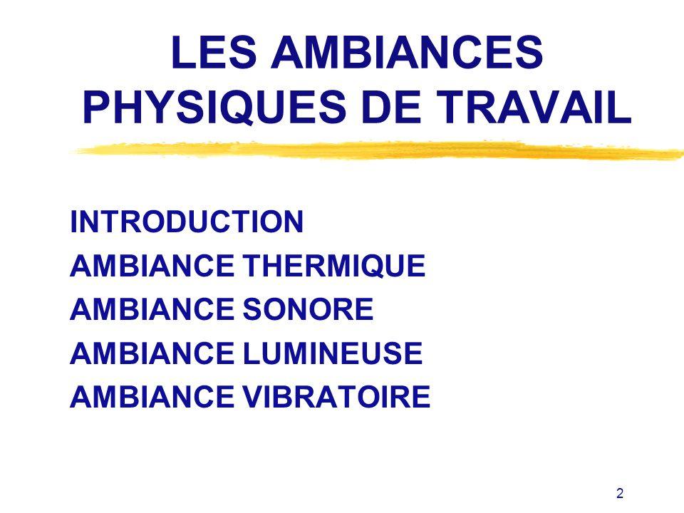 13 LAMBIANCE SONORE zCaractéristiques physiques du bruit zPhysiologie de laudition zEffets du bruit sur lhomme zEffets du bruit sur le travail zMesures du bruit zRéglementation