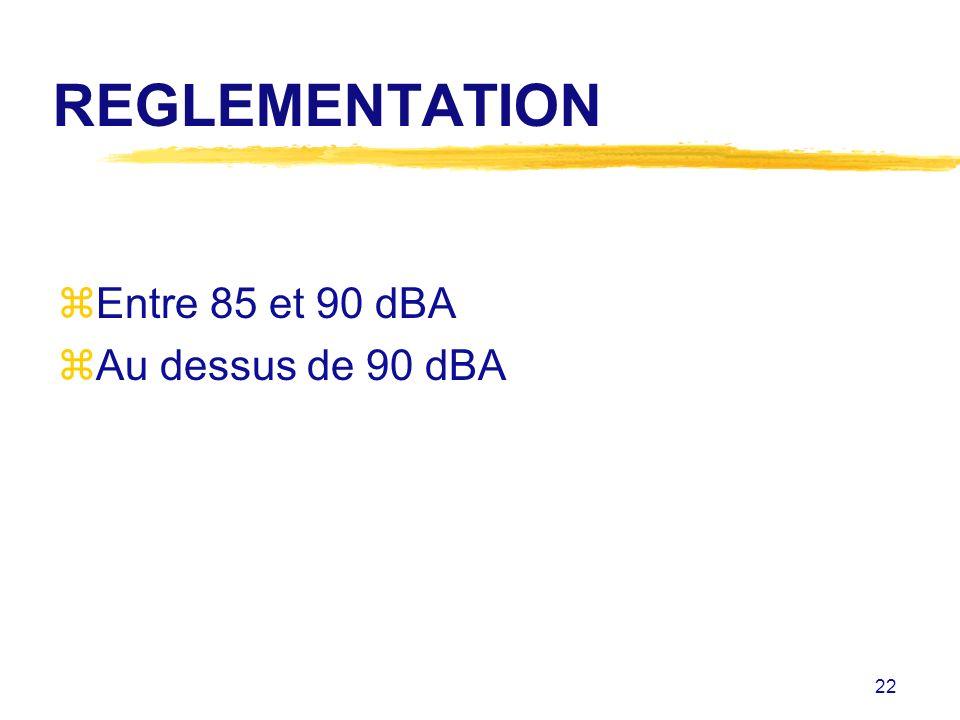 22 REGLEMENTATION zEntre 85 et 90 dBA zAu dessus de 90 dBA