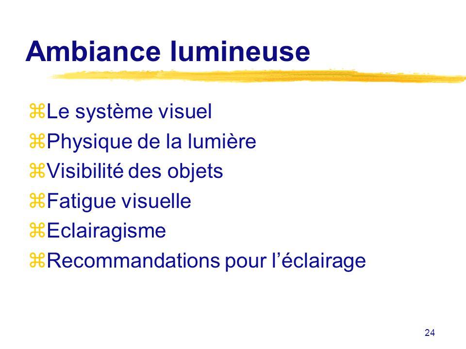 24 Ambiance lumineuse zLe système visuel zPhysique de la lumière zVisibilité des objets zFatigue visuelle zEclairagisme zRecommandations pour léclaira