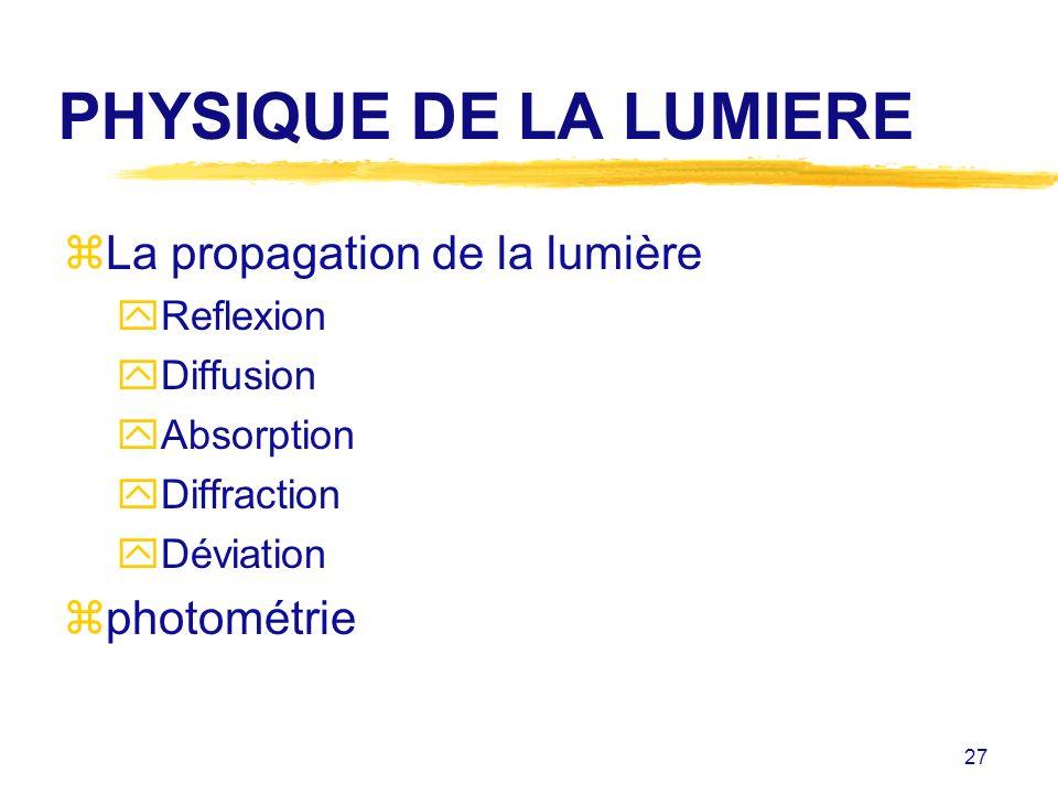 27 PHYSIQUE DE LA LUMIERE zLa propagation de la lumière yReflexion yDiffusion yAbsorption yDiffraction yDéviation zphotométrie