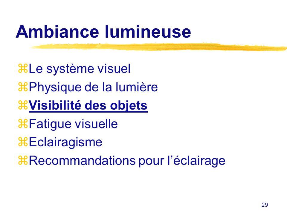 29 Ambiance lumineuse zLe système visuel zPhysique de la lumière zVisibilité des objets zFatigue visuelle zEclairagisme zRecommandations pour léclaira