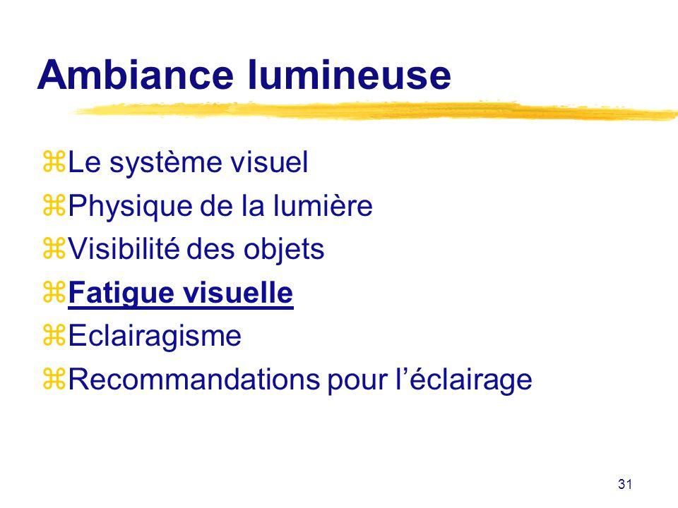31 Ambiance lumineuse zLe système visuel zPhysique de la lumière zVisibilité des objets zFatigue visuelle zEclairagisme zRecommandations pour léclaira