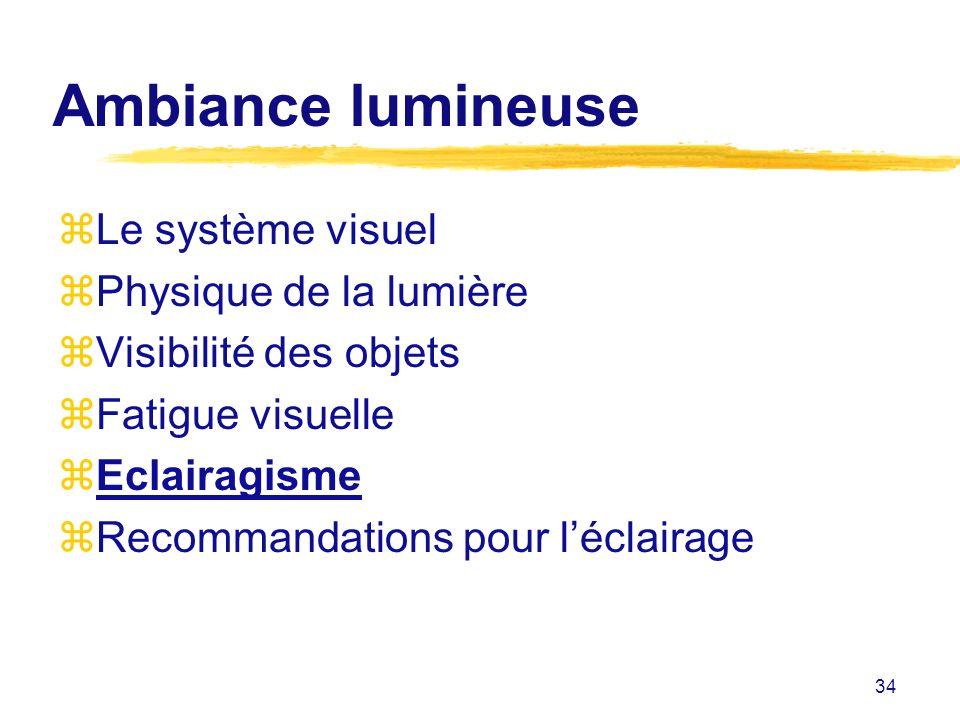 34 Ambiance lumineuse zLe système visuel zPhysique de la lumière zVisibilité des objets zFatigue visuelle zEclairagisme zRecommandations pour léclaira