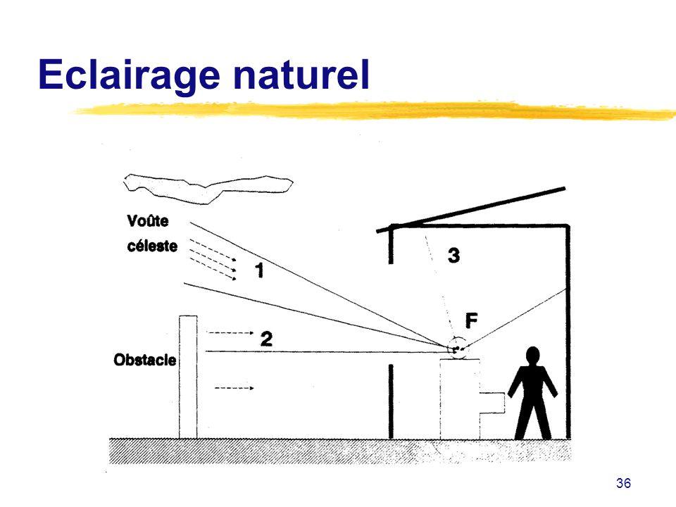 36 Eclairage naturel