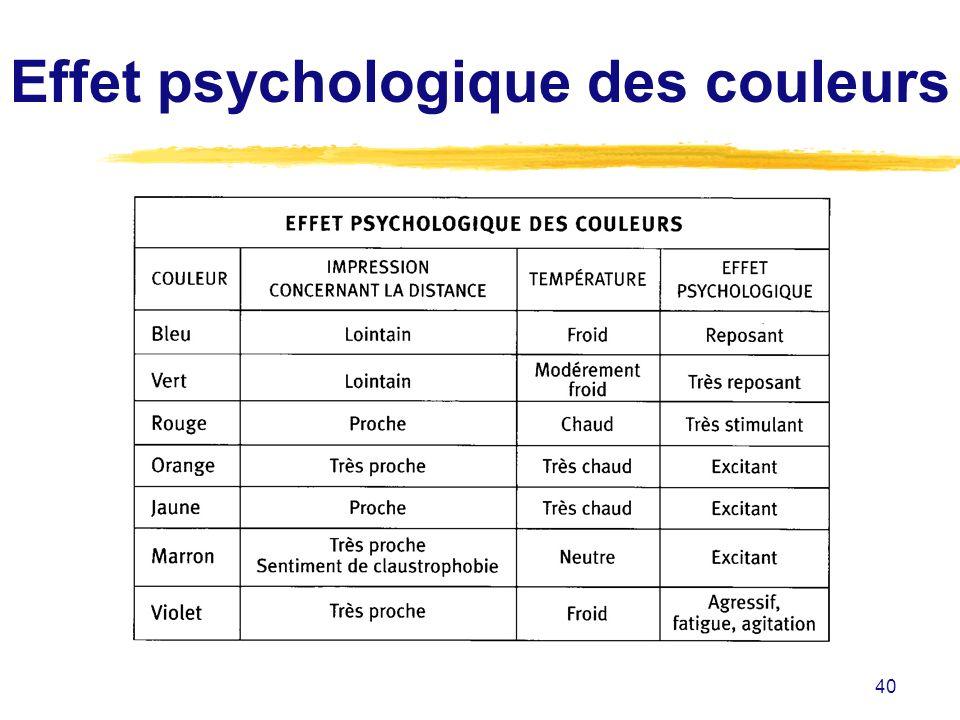 40 Effet psychologique des couleurs