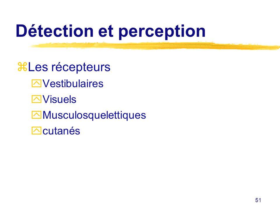51 Détection et perception zLes récepteurs yVestibulaires yVisuels yMusculosquelettiques ycutanés