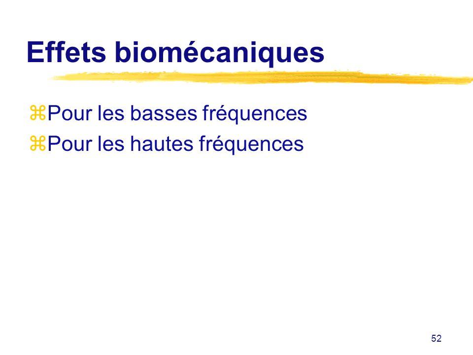 52 Effets biomécaniques zPour les basses fréquences zPour les hautes fréquences