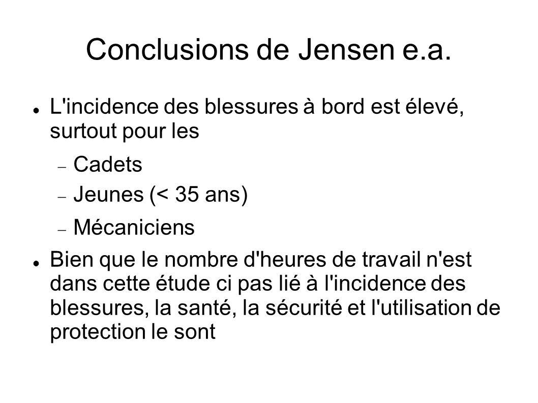 Conclusions de Jensen e.a.