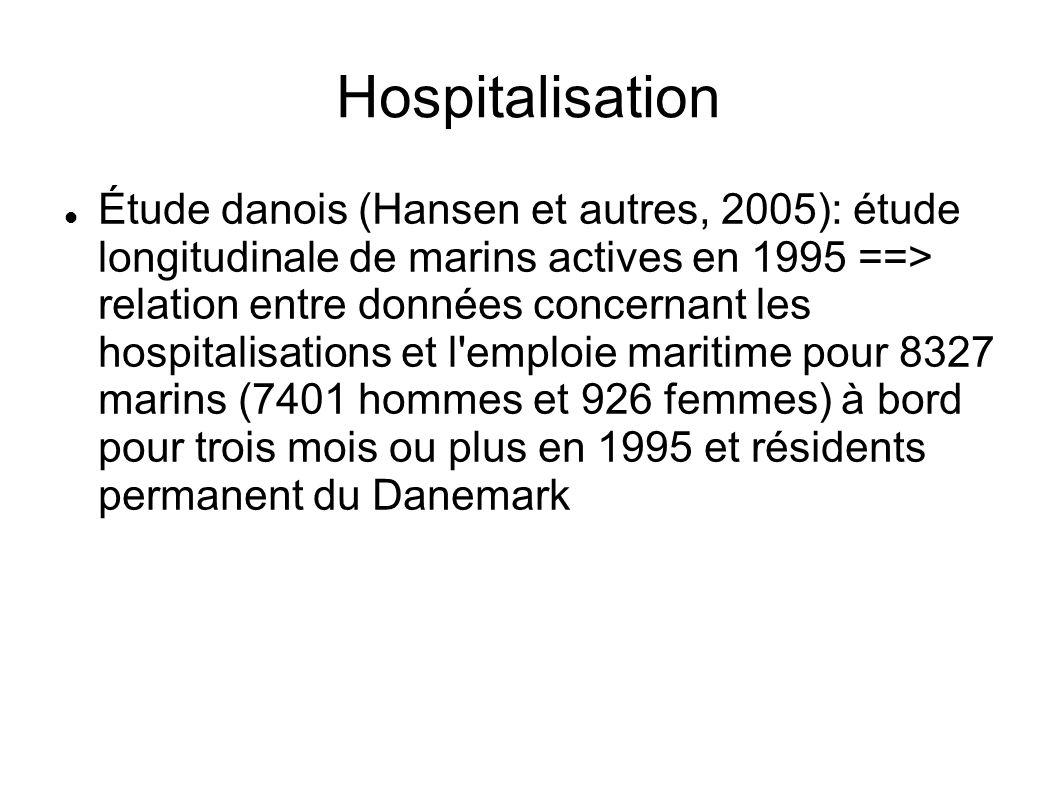 Hospitalisation Étude danois (Hansen et autres, 2005): étude longitudinale de marins actives en 1995 ==> relation entre données concernant les hospitalisations et l emploie maritime pour 8327 marins (7401 hommes et 926 femmes) à bord pour trois mois ou plus en 1995 et résidents permanent du Danemark