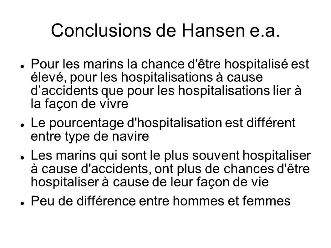 Conclusions de Hansen e.a.