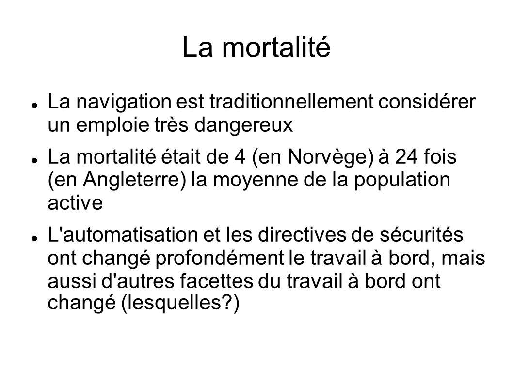 La mortalité La navigation est traditionnellement considérer un emploie très dangereux La mortalité était de 4 (en Norvège) à 24 fois (en Angleterre) la moyenne de la population active L automatisation et les directives de sécurités ont changé profondément le travail à bord, mais aussi d autres facettes du travail à bord ont changé (lesquelles )