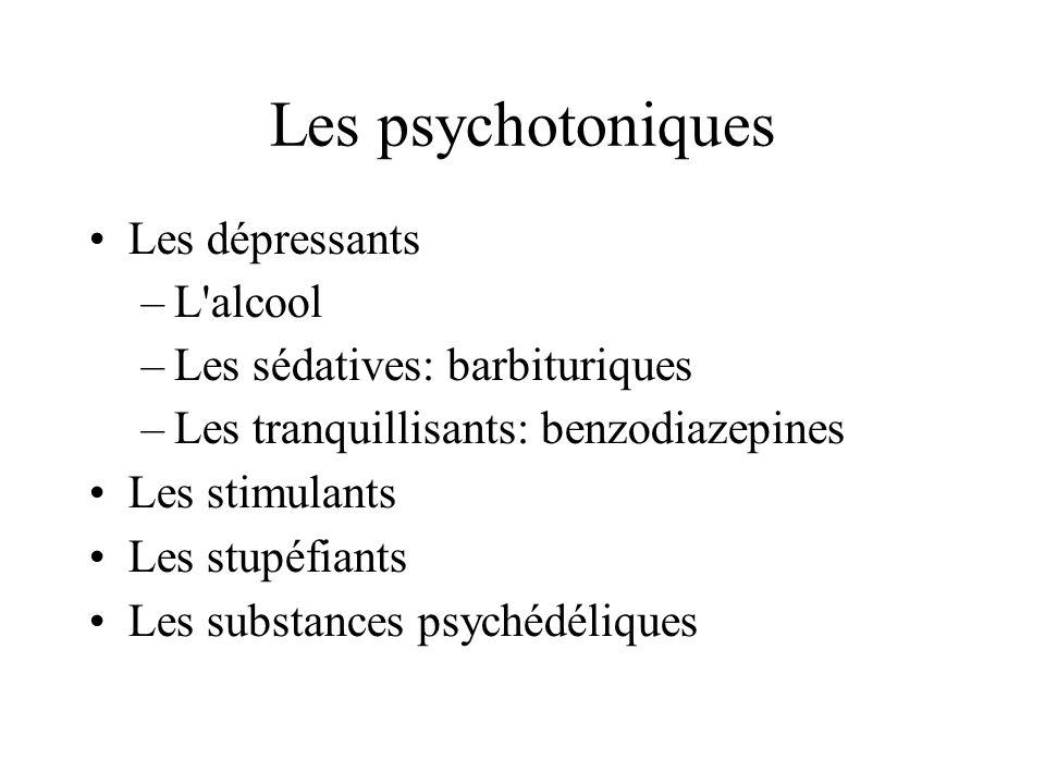 Les psychotoniques Les dépressants –L'alcool –Les sédatives: barbituriques –Les tranquillisants: benzodiazepines Les stimulants Les stupéfiants Les su