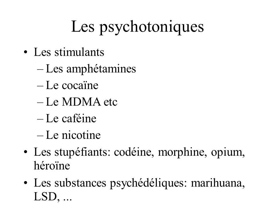 Les psychotoniques Les stimulants –Les amphétamines –Le cocaïne –Le MDMA etc –Le caféine –Le nicotine Les stupéfiants: codéine, morphine, opium, héroï