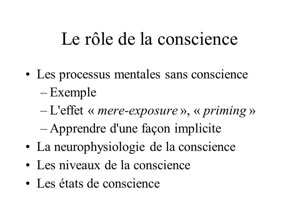 Le rôle de la conscience Les processus mentales sans conscience La neurophysiologie de la conscience –Le dommage neurologique: l agnosie visuelle de forme (prosopagnosia), l amnesie anterograde et retrograde Les niveaux de la conscience –Conscience - non-conscience Les états de conscience –Dormir jusqu à l état de veille alerte