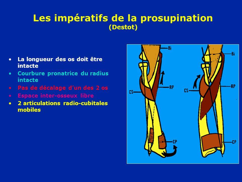 Les impératifs de la prosupination (Destot) La longueur des os doit être intacte Courbure pronatrice du radius intacte Pas de décalage dun des 2 os Es