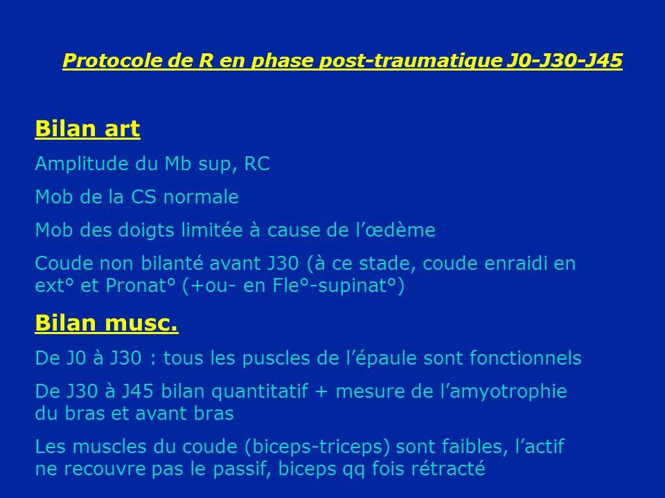 Protocole de R en phase post-traumatique J0-J30-J45 Bilan art Amplitude du Mb sup, RC Mob de la CS normale Mob des doigts limitée à cause de lœdème Co