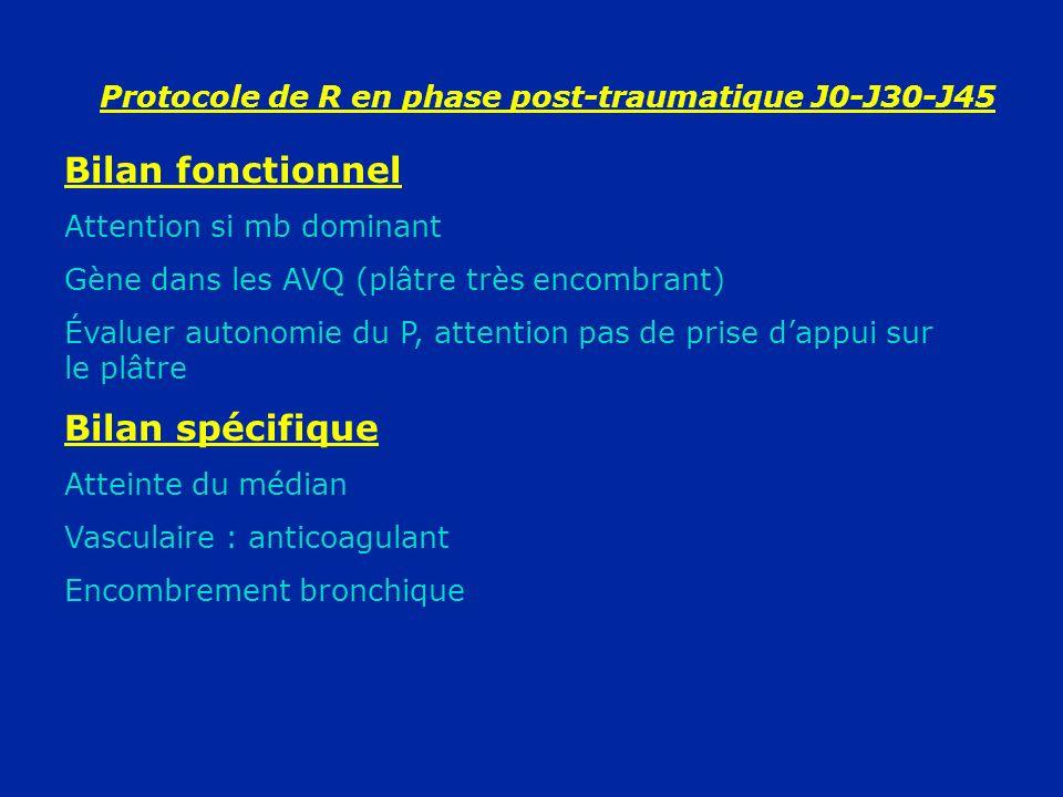 Protocole de R en phase post-traumatique J0-J30-J45 Bilan fonctionnel Attention si mb dominant Gène dans les AVQ (plâtre très encombrant) Évaluer auto