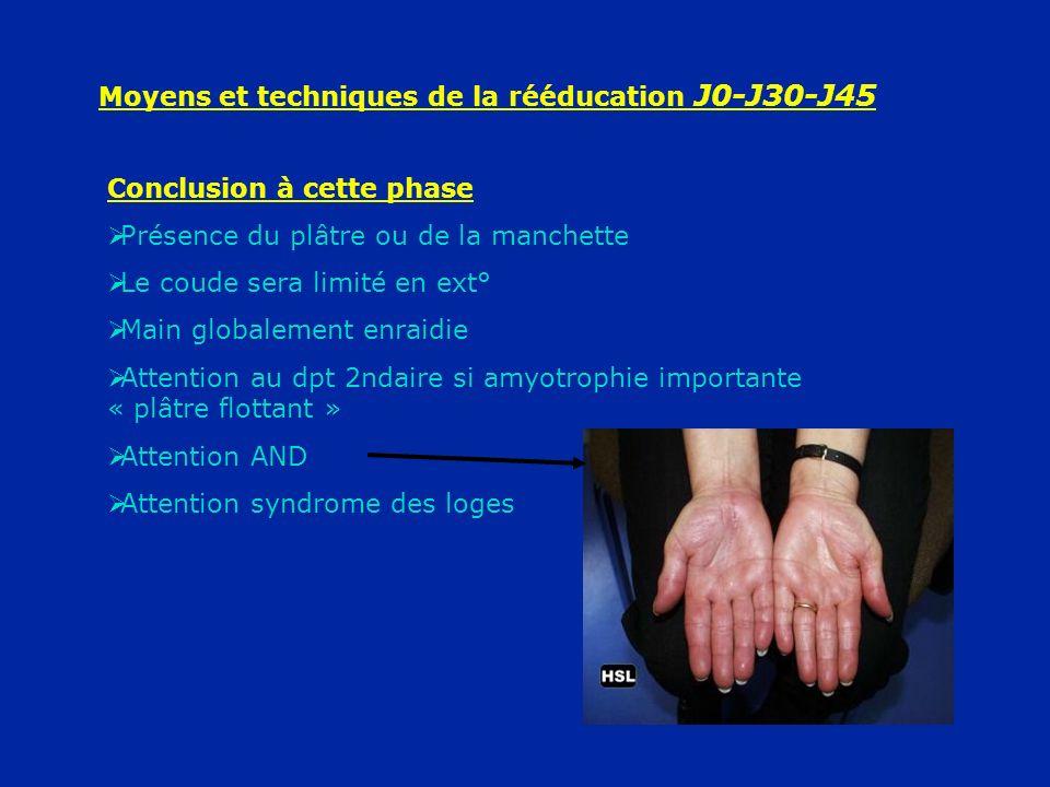 Moyens et techniques de la rééducation J0-J30-J45 Conclusion à cette phase Présence du plâtre ou de la manchette Le coude sera limité en ext° Main glo