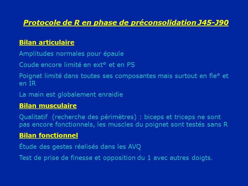 Protocole de R en phase de préconsolidation J45-J90 Bilan articulaire Amplitudes normales pour épaule Coude encore limité en ext° et en PS Poignet lim