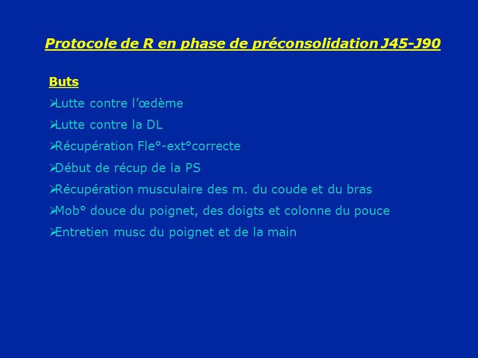 Protocole de R en phase de préconsolidation J45-J90 Buts Lutte contre lœdème Lutte contre la DL Récupération Fle°-ext°correcte Début de récup de la PS