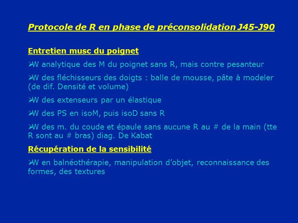 Protocole de R en phase de préconsolidation J45-J90 Entretien musc du poignet W analytique des M du poignet sans R, mais contre pesanteur W des fléchi