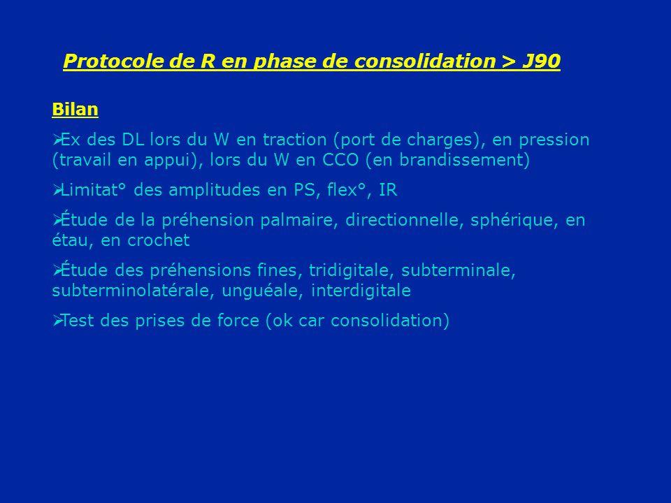 Protocole de R en phase de consolidation > J90 Bilan Ex des DL lors du W en traction (port de charges), en pression (travail en appui), lors du W en C