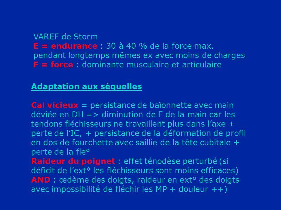 VAREF de Storm E = endurance : 30 à 40 % de la force max. pendant longtemps mêmes ex avec moins de charges F = force : dominante musculaire et articul