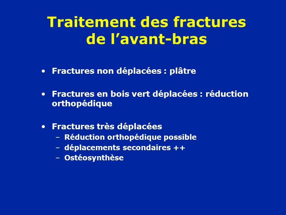 Traitement des fractures de lavant-bras Fractures non déplacées : plâtre Fractures en bois vert déplacées : réduction orthopédique Fractures très dépl